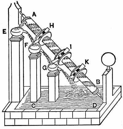 Perpetual Motion Machine: 949-SelfMovingWaterPower