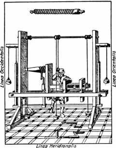 Craftsman Power Tool